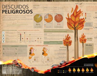 Campaña - Incendios Forestales