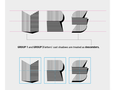 Papes: typeface