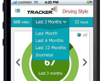 Tracker Driving Style app