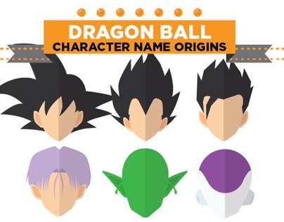 Dragon Ball z Character Names Dragon Ball Character Name