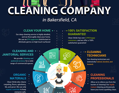 Clean Stride is an Exceptional Cleaning Company