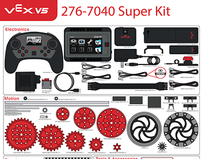 VEX IQ and V5 Kit Contents Posters
