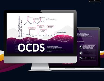 OpenProcurement.io website