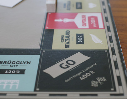 Custom Monopoly boardgame