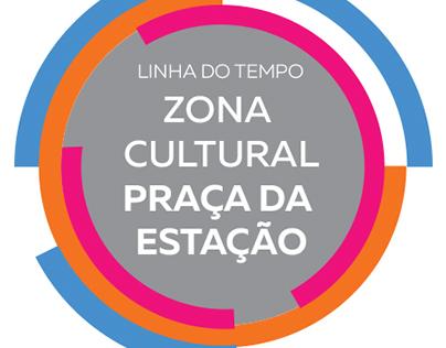 2015 - Zona Cultural Praça da Estação