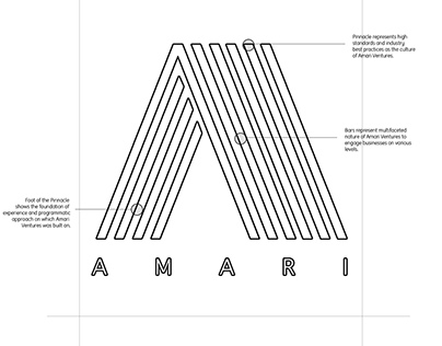 Branding For Amari