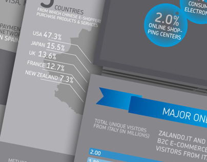 Infographic crossborder payvision