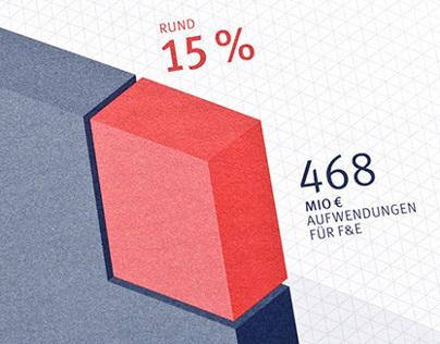 Infineon Geschäftsbericht 2009
