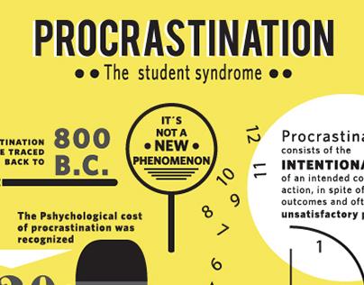 Data visualization, poster design // Procrastination