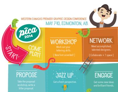 Video invitations, Pica2014