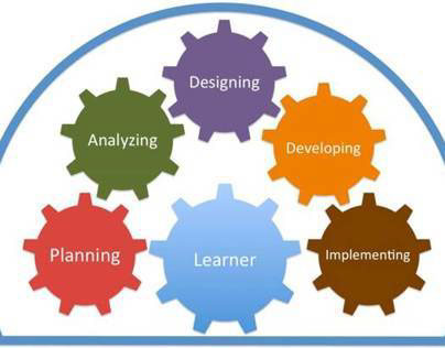 Reflections upon Instructional Design