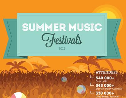 Summer Music Festival Infographic