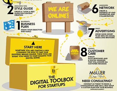 Infographic for Digital Marketing