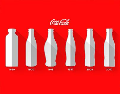 Malaysia Coca-Cola Collectors Fair 2014