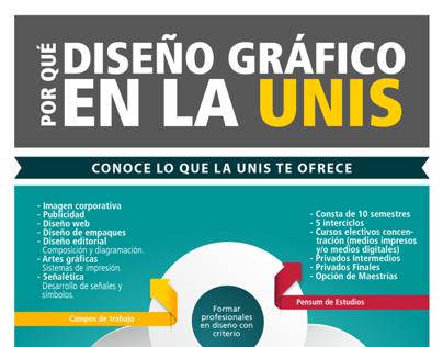 Diseño gráfico en la UNIS
