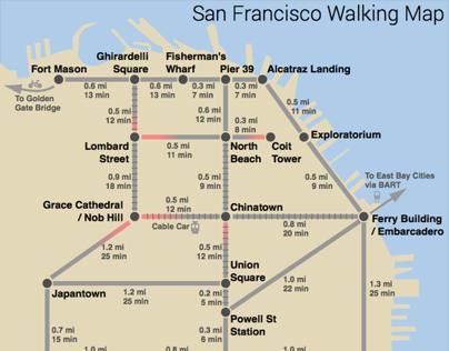San Francisco Subway-Style Walking Map
