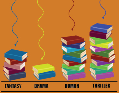 Infographic- Being a Bookworm