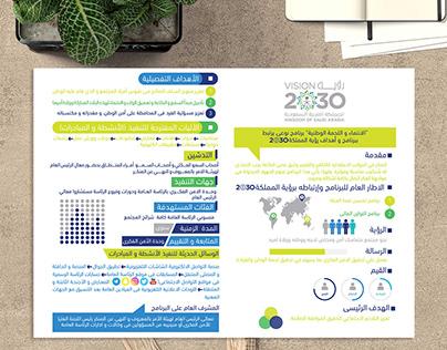 Infographic design البريد السعودى