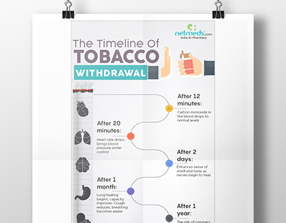 No Smoking Poster Design | Daily UI