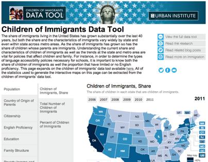 Children of Immigrants interactive data tool