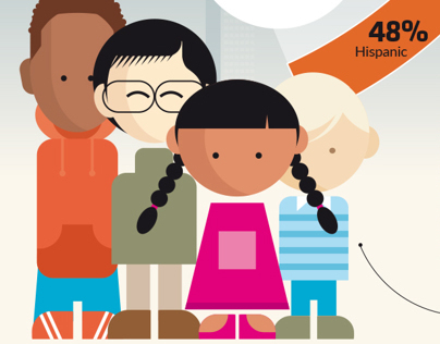 INFOGRAPHIC: CCF Early Childhood Immigrant Integration