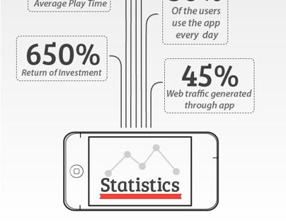 Mobile App Presentation case study