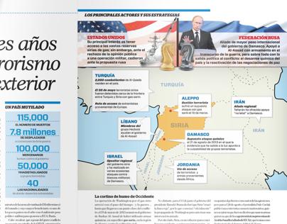 Anuario EL Horizonte 2013