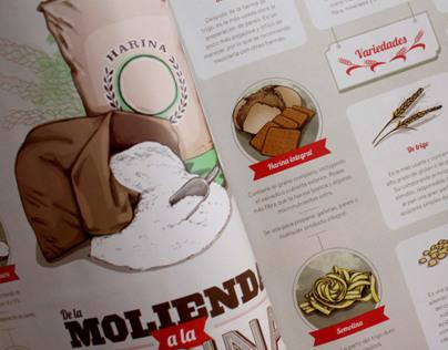 Ilustraciones para revistas