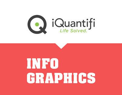 iQuantifi Infographics