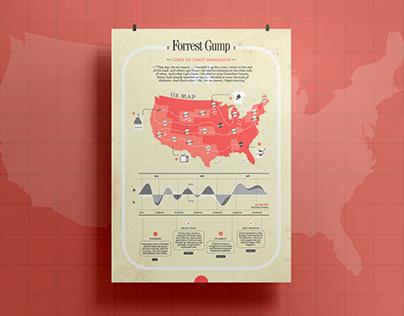 Infographic Design - Forest Gump