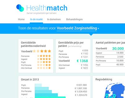 HealthMatch