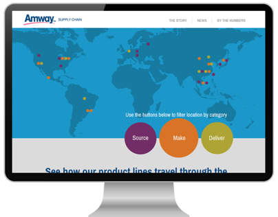 Amway Supply Chain