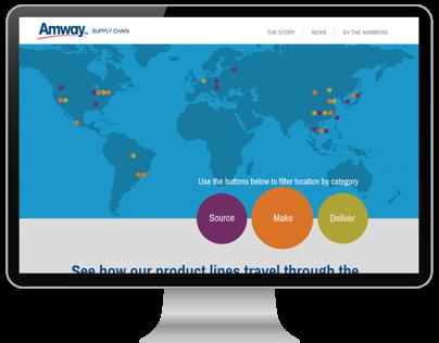 Amway Supply Chain