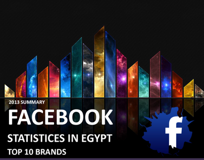 FACEBOOK Top 10 Brands In Egypt - Infographic