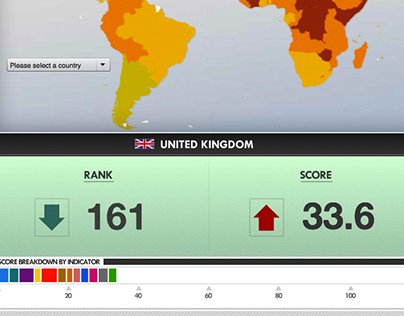 FP Failed States Index