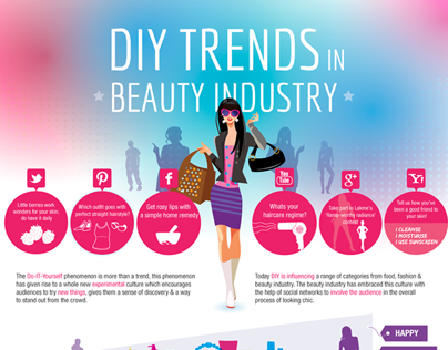 Infographic: DIY Trends in Beauty Industry