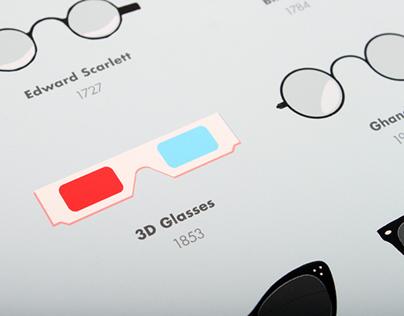 History of Eye Glasses