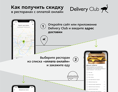 How to use Delivery Club discount