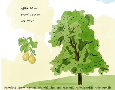 Pamatné stromy