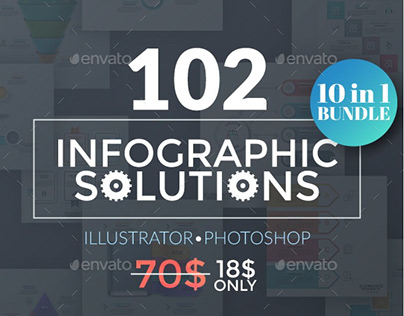 102 Infographic Solutions (10 in 1 Bundle)