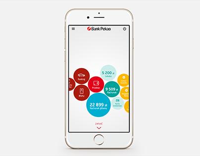 PeoPay banking app