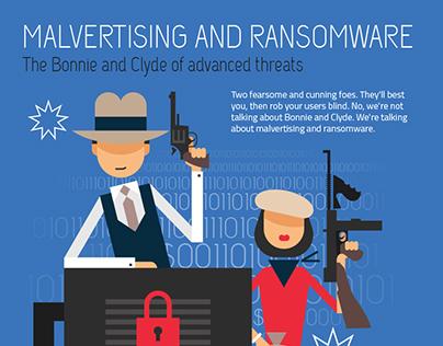 MalwareBytes: Malvertising and Ransomware #INFOGRAPHIC