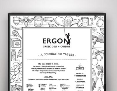 ΕRGON timeline poster