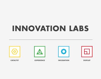 Innovation Labs