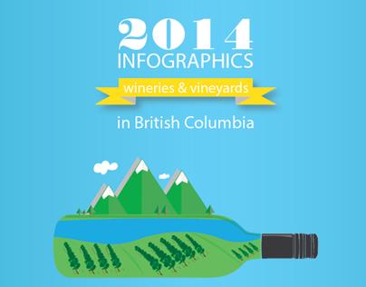 Wineries & Vineyards in British Columbia | INFOGRAPHIC