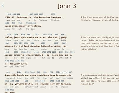 Greek Interlinear Bible Icon on Behance