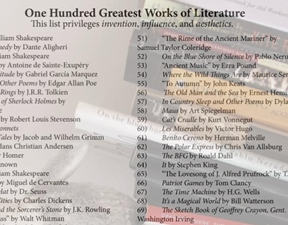 The One Hundred Greatest Works of Literature