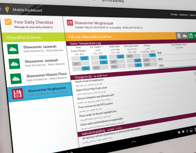 Shawarmer Managers Mobile Dashboard