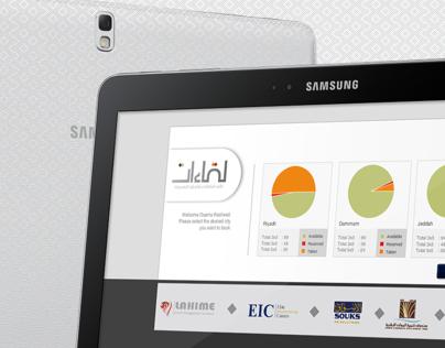 Saudi Liqaat Mobile Sales