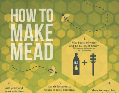 How to Make Mead Instructional Poster (class project)